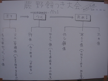 mochi2008.jpg